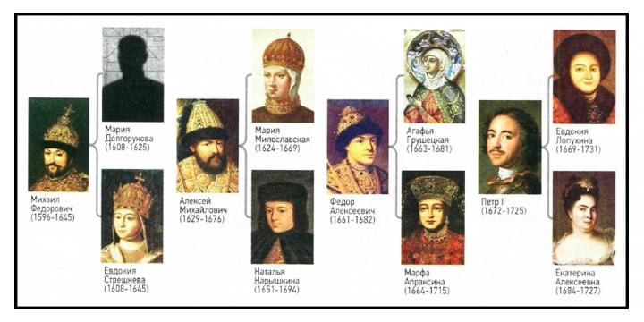 Жены императоров России