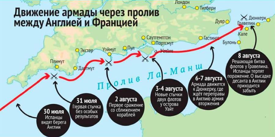 Карта движения Непобедимой армады